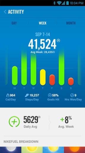 Nike+运动腕带截图1