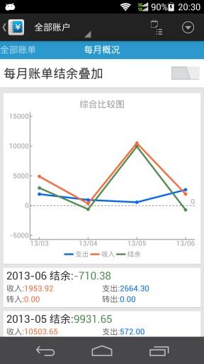 【免費財經App】简易记账-理财好助手-APP點子