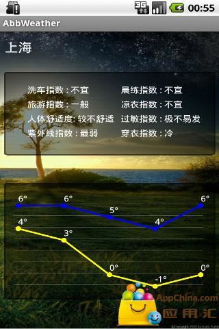 玩免費生活APP 下載ABB天气 app不用錢 硬是要APP
