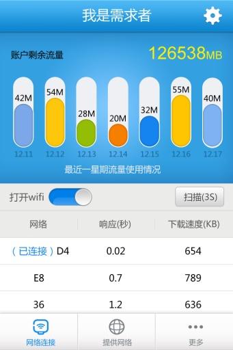 WiFi晴天 工具 App-愛順發玩APP
