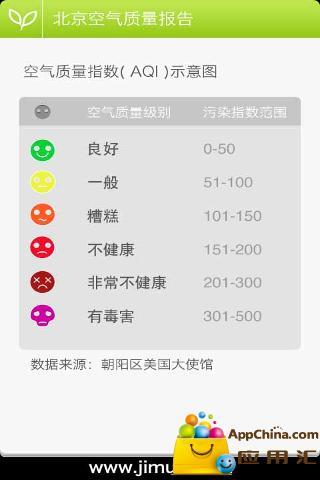 北京空气质量截图0