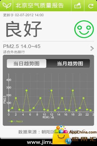 北京空气质量截图3