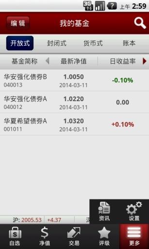 和讯基金 基金净值 基金收益率 基金排行 评级 基金资讯 自选 数据