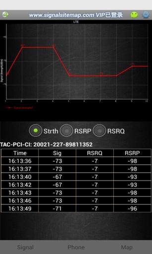 LTE信号路测