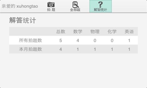 龍騰下載網YAHOO奇摩迷你筆翻譯軟體-簡單、免費、功能強大 | 龍騰下載網