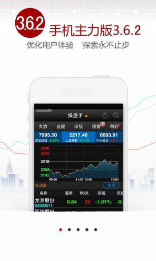 益盟操盘手 炒股,股票,投资,理财,财务,证券,金融