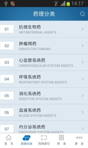中国医师药师临床用药指南截图3