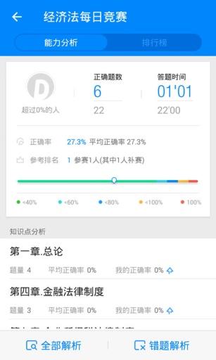 91UP中级会计 生產應用 App-癮科技App