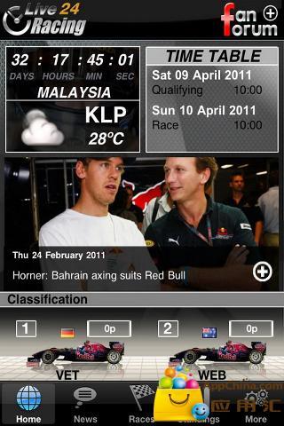 F1 赛车直播资讯
