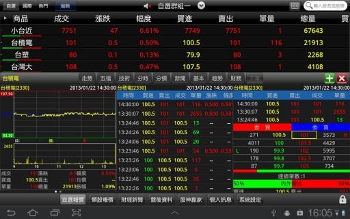 《三竹資訊-行動股市 HD》