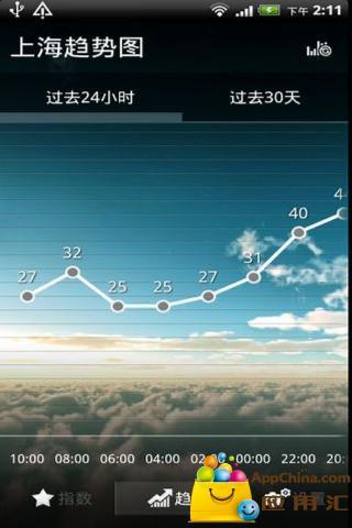 墨迹空气指数截图2