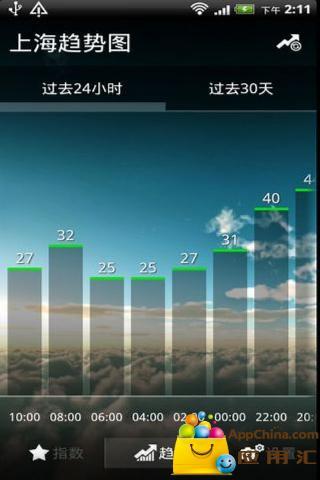 墨迹空气指数截图3