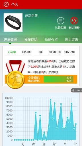 《中国家庭医生》截图1