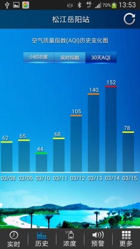松江空气质量截图3