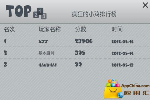 【免費射擊App】疯狂的小鸡-APP點子