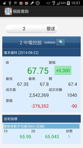 职业赢股 沪港通 香港股票技术分析软件