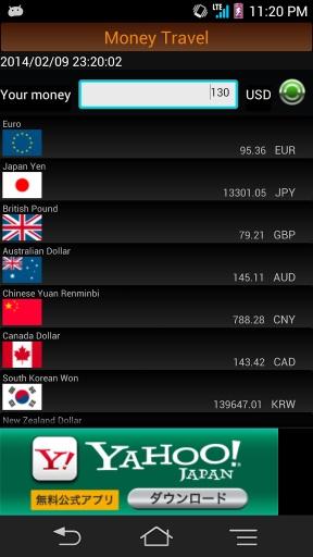Money Travel 汇率,货币,兑换,海外旅行