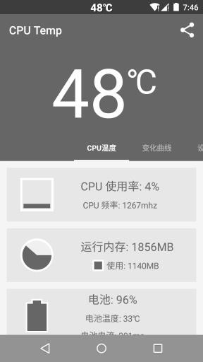 CPU温度截图0
