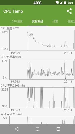 CPU温度截图1