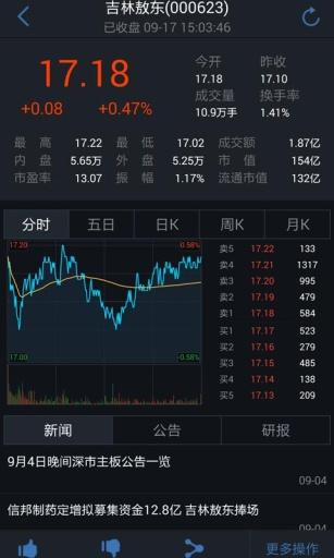 股市资讯软件哪个好_主要功能:   1,7*24小时全球财经资讯,市场要闻实时推送;   2,即时