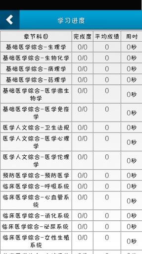 金题库执业医师截图3