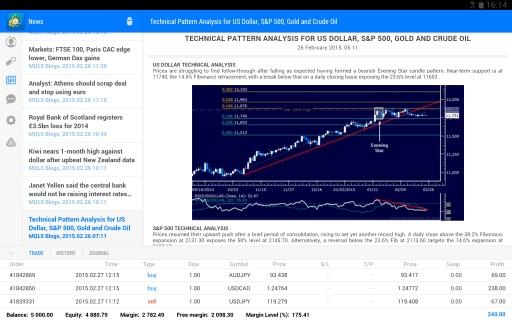 外汇交易平台截图2