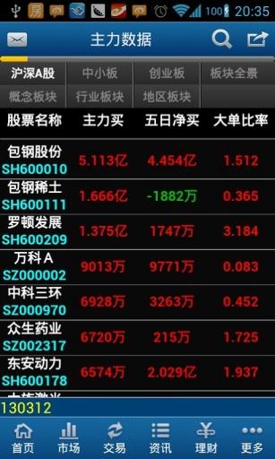 申万宏源赢家理财高端版截图2