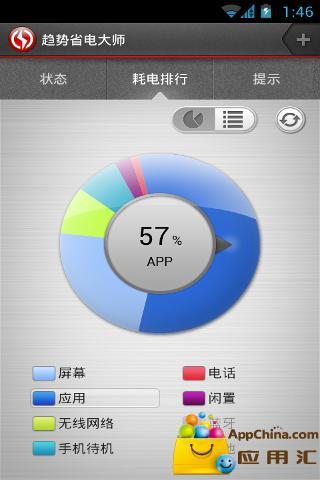 趋势省电大师|玩工具App免費|玩APPs