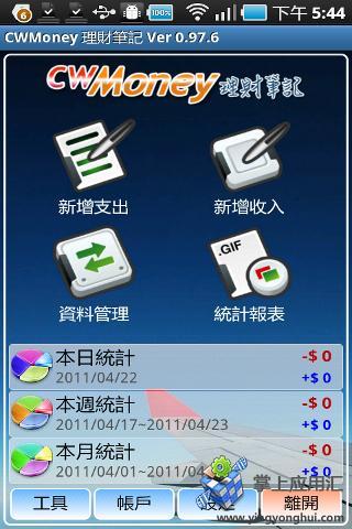 CWMoney理財筆記-百萬使用者的最佳選擇,行動記帳理財APP