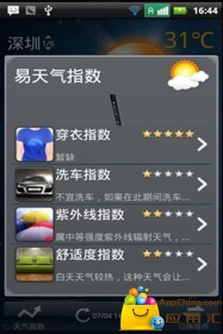 免費下載生活APP|易天气 app開箱文|APP開箱王