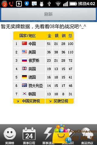 奥运速递截图2