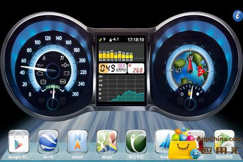 GPS蓝色仪表盘