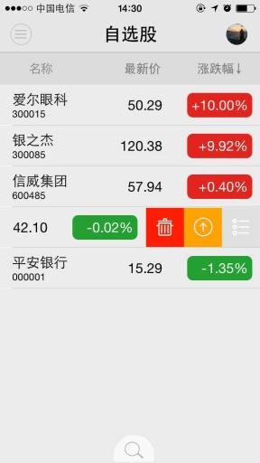 中金财经-最专业的股票理财资讯工具,热点牛股投资推荐