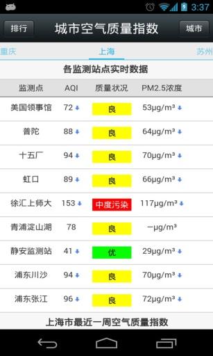 城市空气质量指数截图1