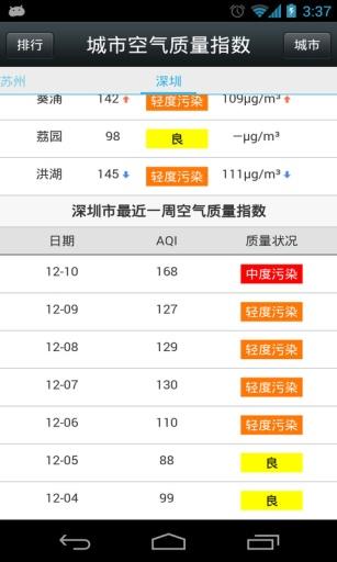 城市空气质量指数截图3
