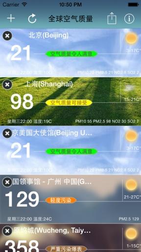 全球空气质量指数-PM2.5,pm10雾霾天气早知道预报排名截图2