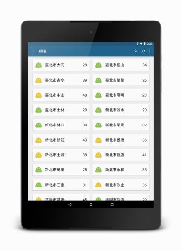 J霧霾 - 台灣空氣品質監控