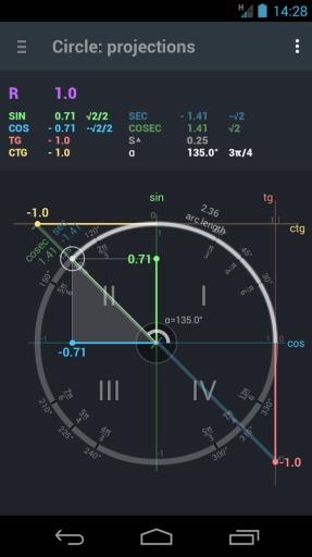 三角函数单位圆截图0