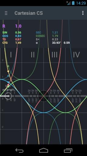 三角函数单位圆截图1