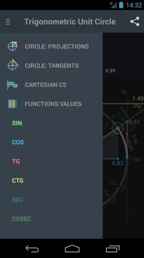 三角函数单位圆截图2