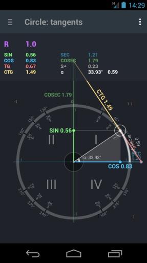 三角函数单位圆截图3