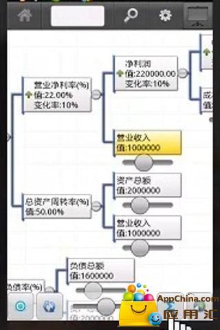 【免費生產應用App】商业思维导图BizMind-APP點子