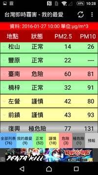 台灣即時霾害