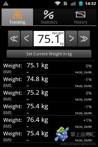 体重监测器
