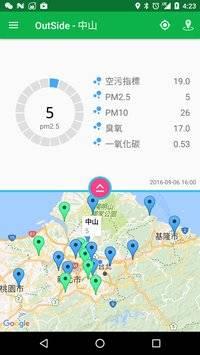 OutSide PM2.5即時監測
