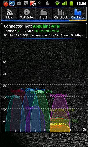 WiFi信号实况截图3