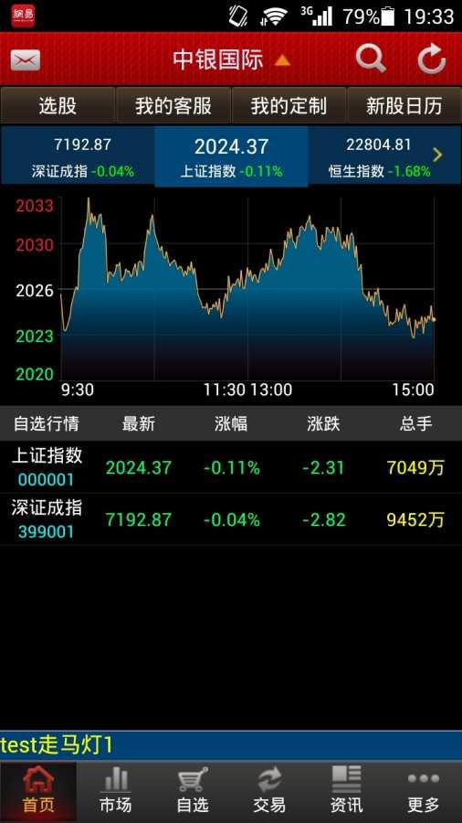中银国际 截图1