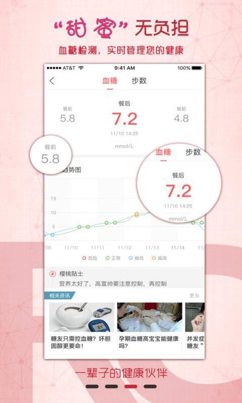 红樱桃健康截图2