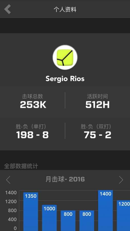 泽普网球截图0
