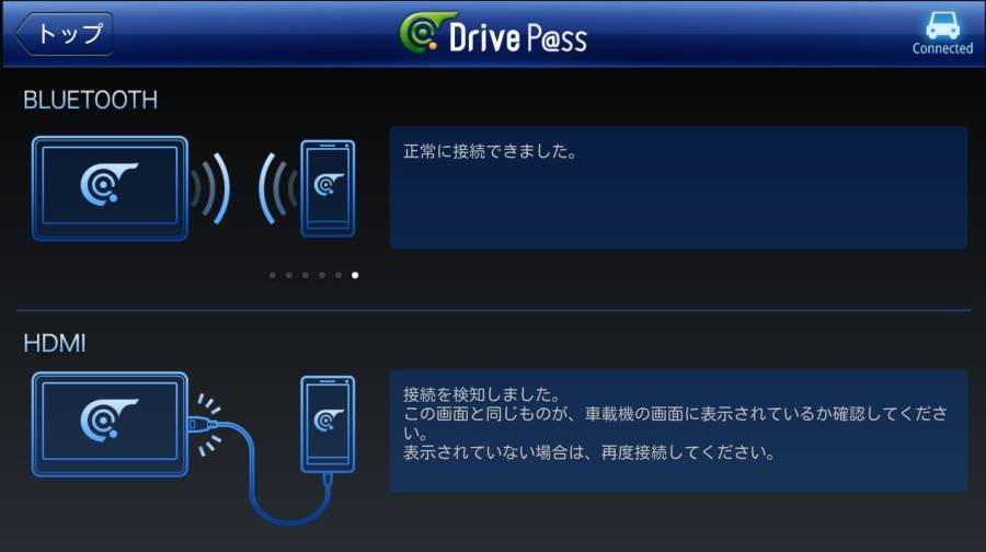 Drive P@ss通信サービス